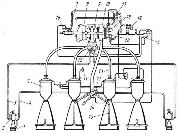 rocket engine q u0026a