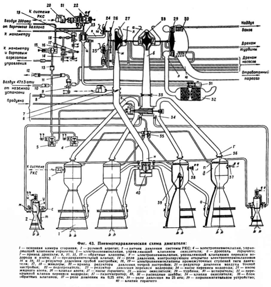ramjet engine diagram