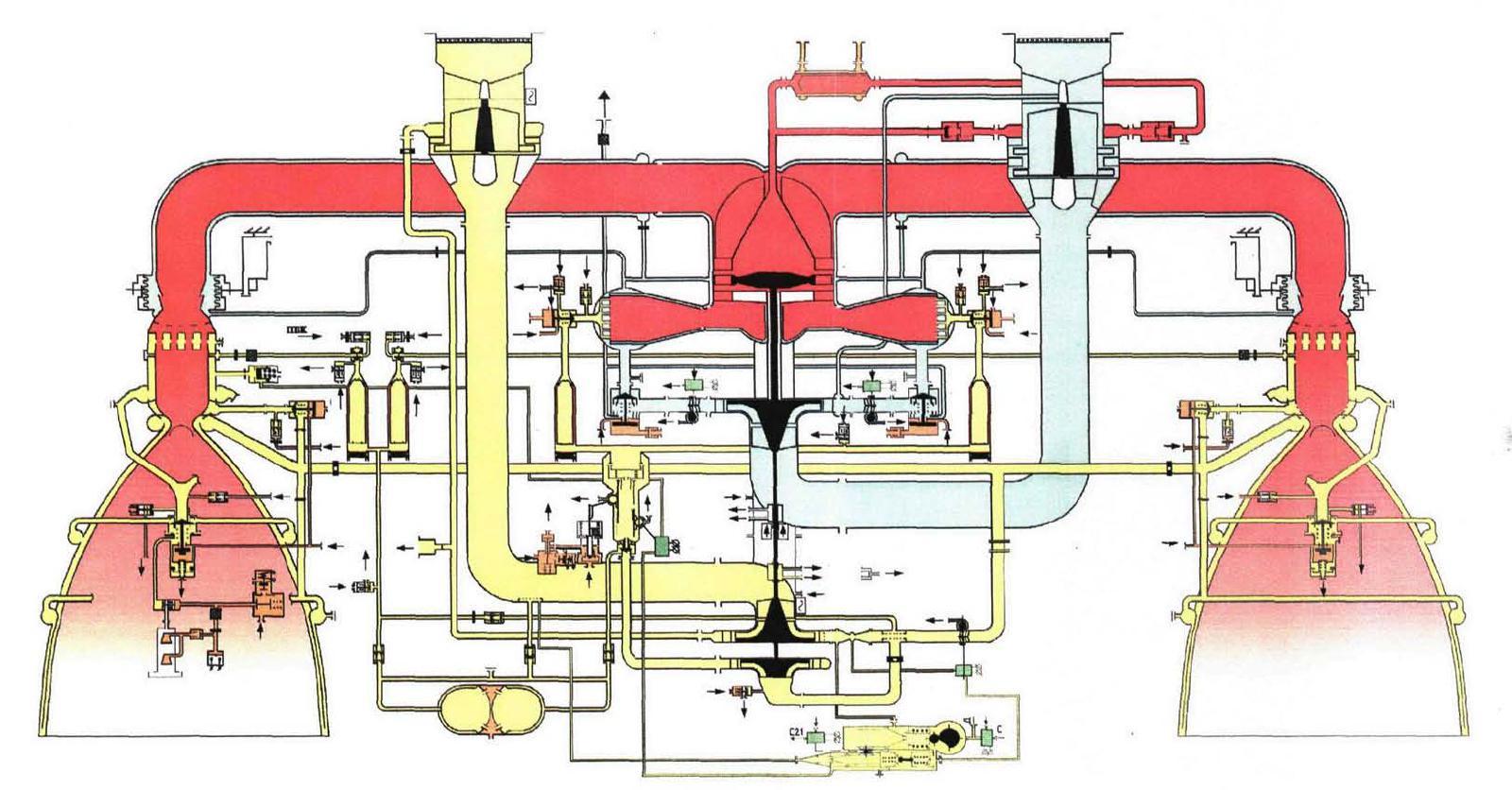 Пневмогидравлическая схема.  Адаптировано; условно показаны 2 КС.