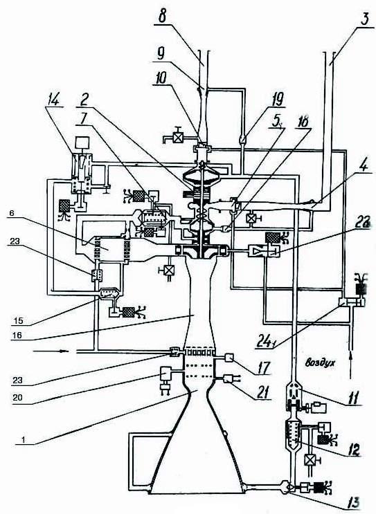 Пневмогидравлическая схема [2]